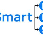 SmartPLS 3.3.2